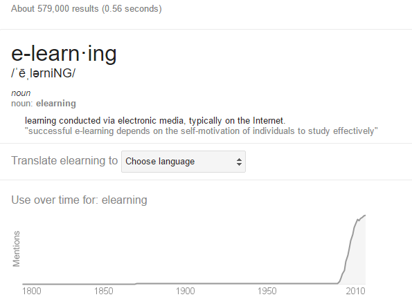 elearning-definition